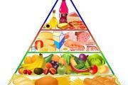 Zdjęcie do ogłoszenia: Kurs Dietetyki otyłość-zgrabna sylwetka dieteta kosmetyka masaż SPA